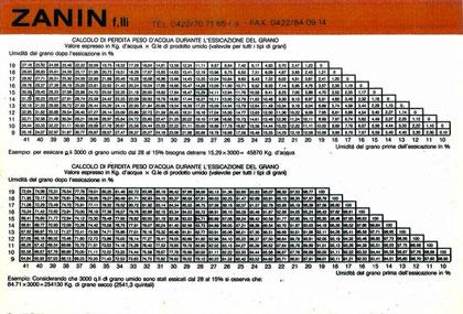 Kalender Zanin