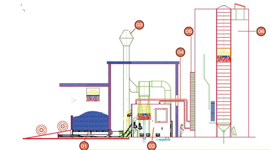 Funcionamiento generador de energía térmica con polvo de biomasa