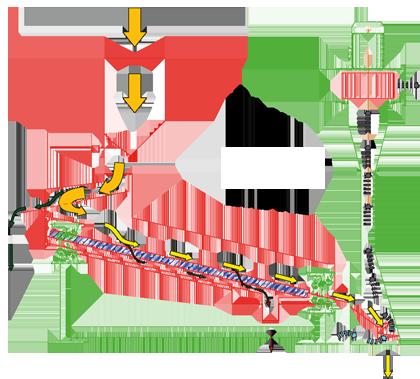VS1 Vibration sieve for grain